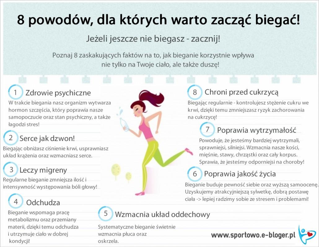 Zalety-biegania-sportowo.e-bloger.pl-1