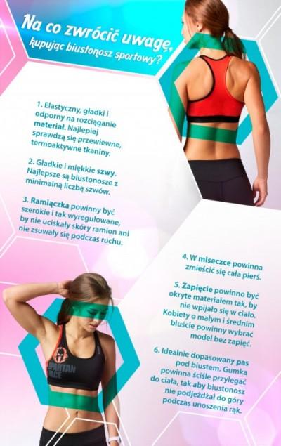 infografika - biustonosz sportowy