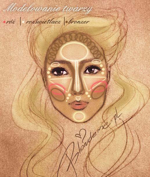 triki-makijazowe-konturowanie-twarzy