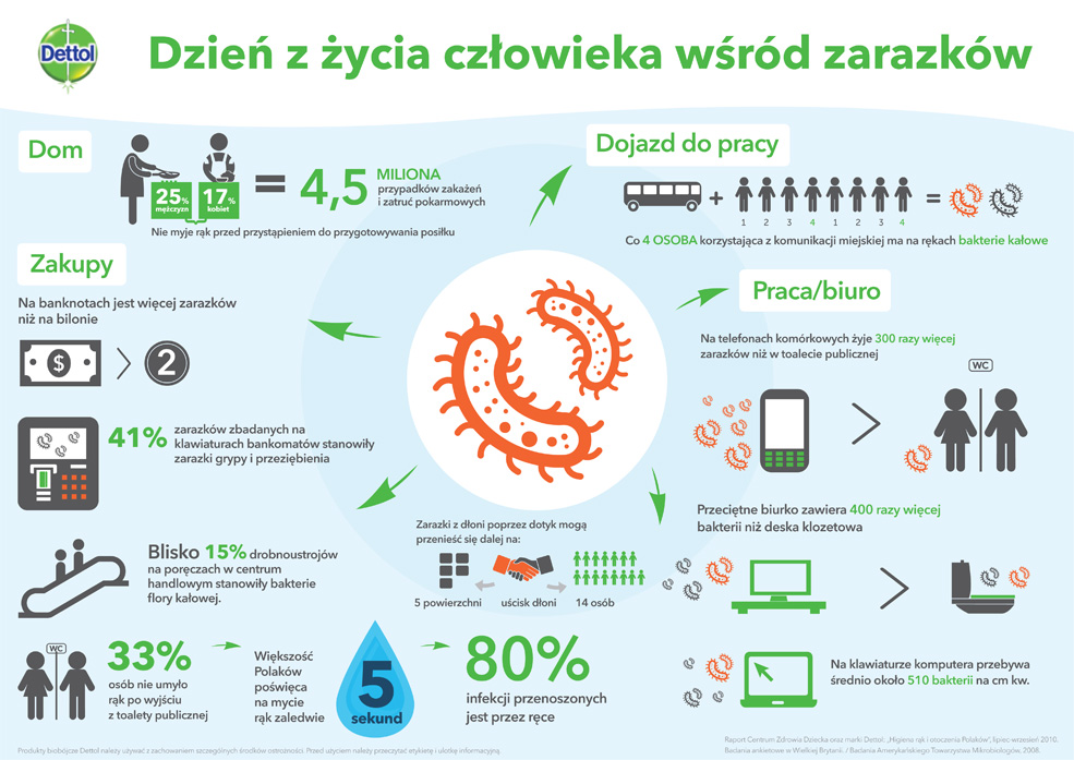 Infografika_zarazki