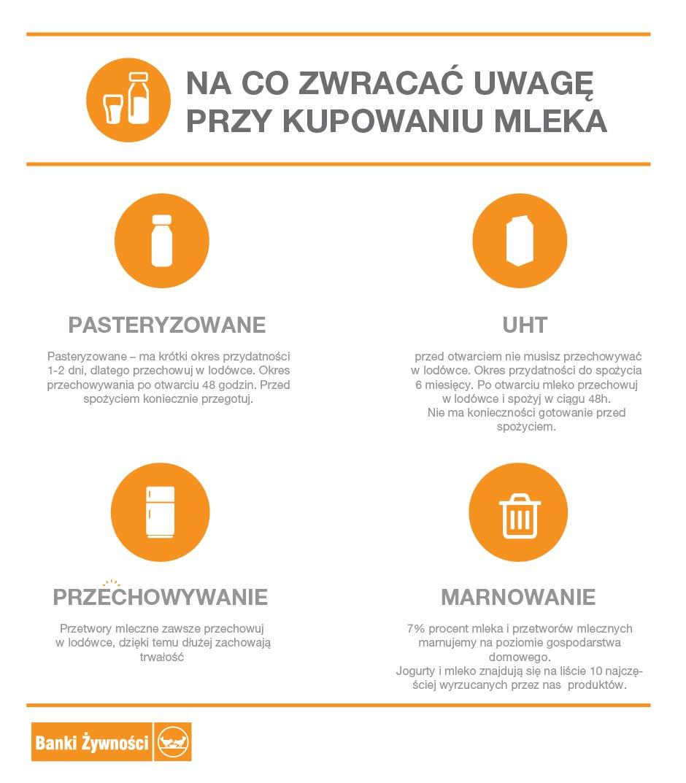 Zywnosc_infografika_tekst_21