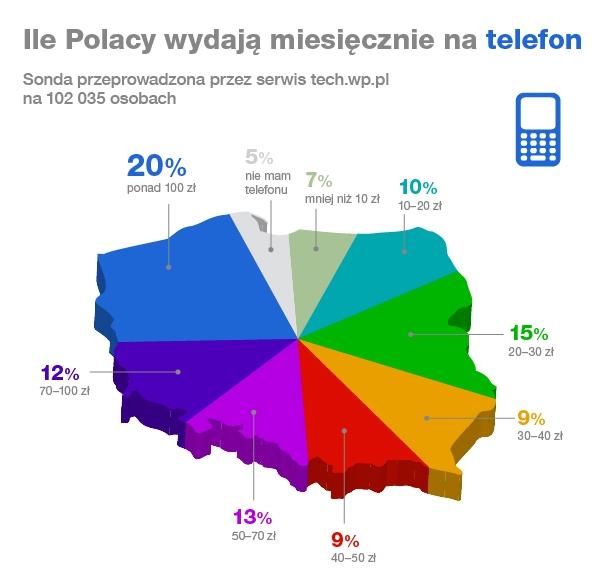 rachunki_kom_infografika_610a