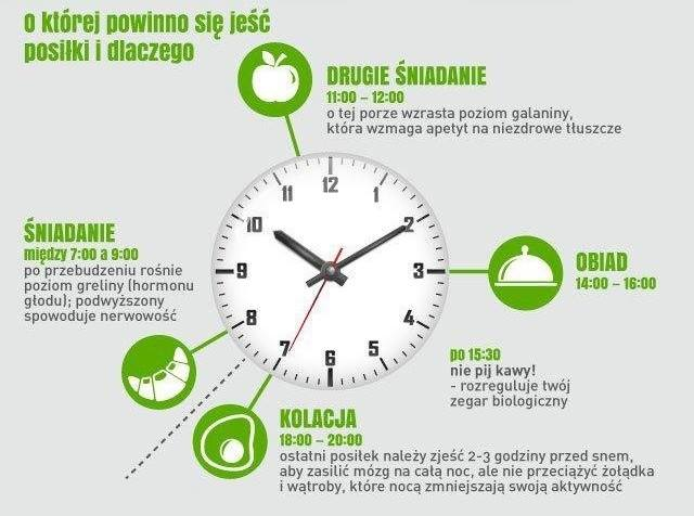 zegar-biologiczny