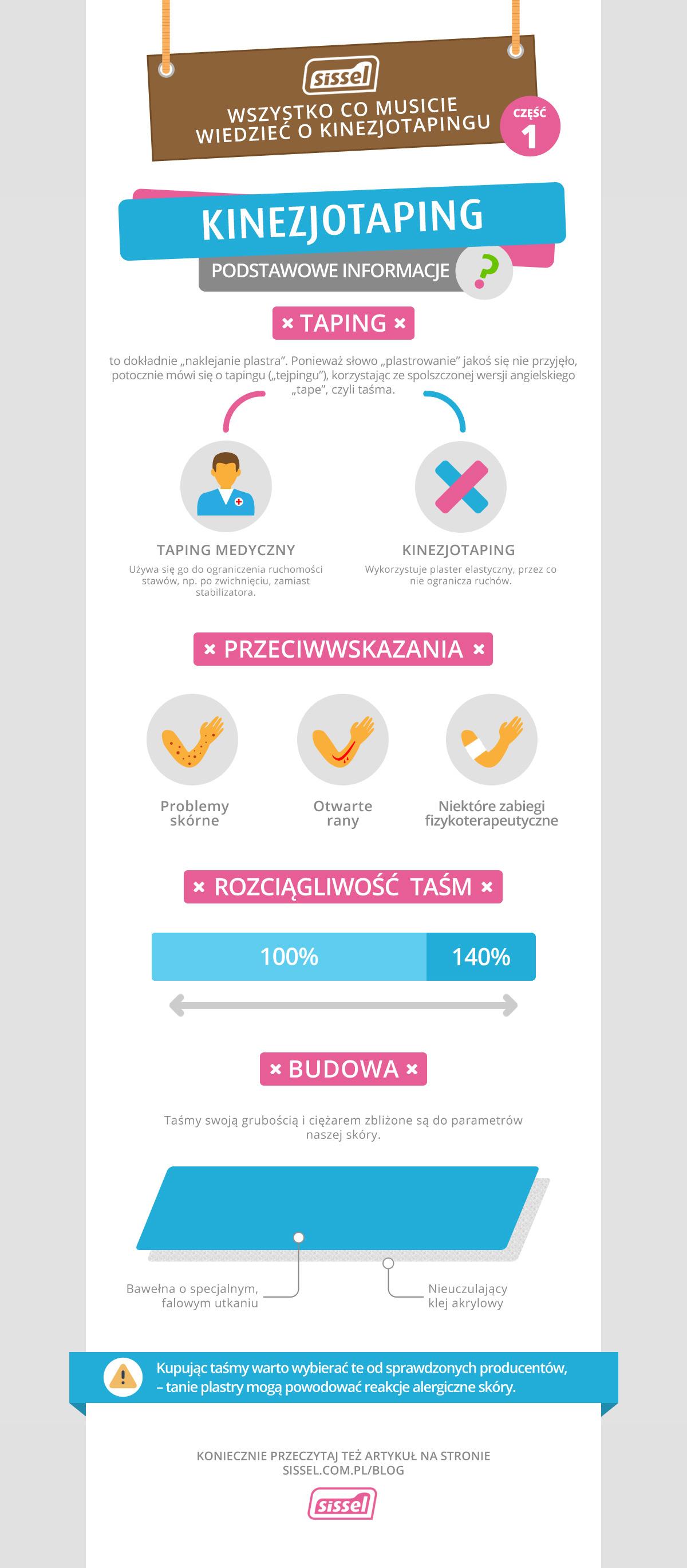 infografika-kinezjotaping-1
