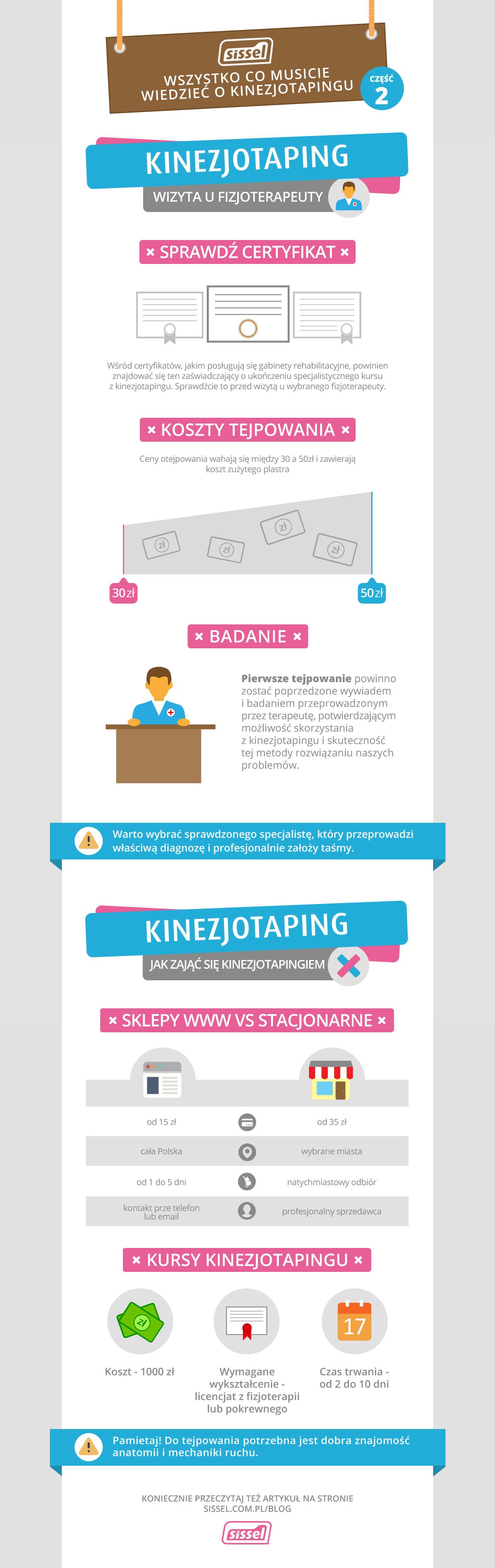 infografika-kinezjotaping-2