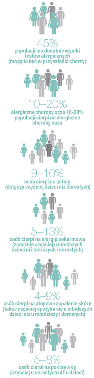 infografika3