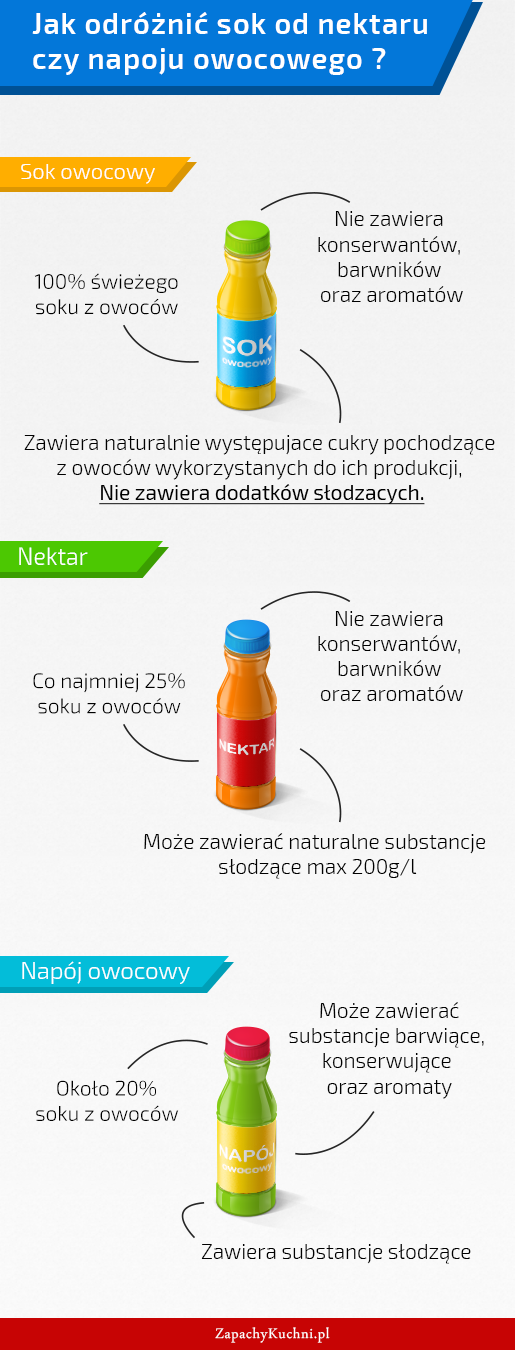 soki_infografika2