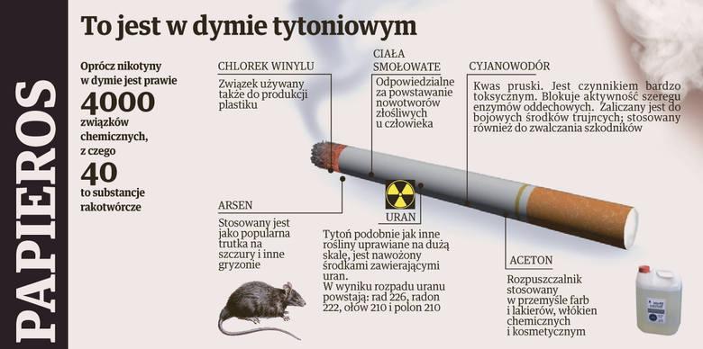 002_co_jest_w_dymie_tytoniowym