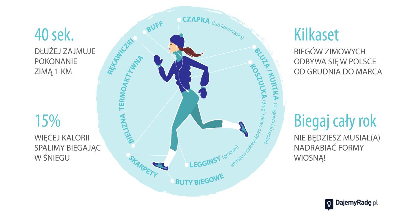 bieganie-zima-info