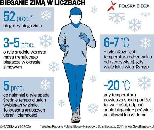 z17123795qbieganie-zima
