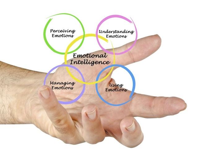 inteligencja-emocjonalna-a-zarzadzanie-emocjami_3352842