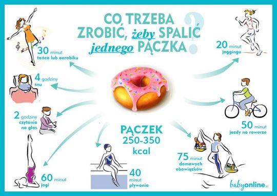 jak-spalic-kalorie-z-jednego-paczka-jak-spalic-300-kcal-jak-spalic-350-kcal-jak-slaic-250-kcal-GALLERY_MAI2-32018